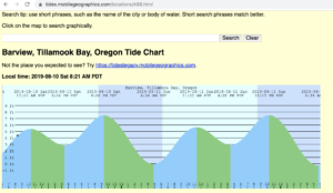 tides mobile geographics